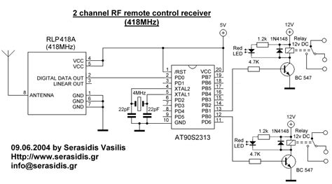 Circuits Channel Remote Control Next