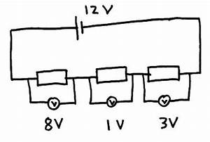 understand how thing works understand how current With potential change in a series circuit