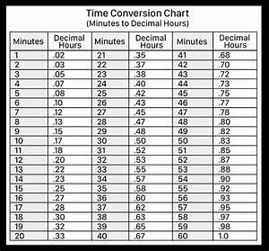 Time Clock Decimal Chart 40 Time Clock Conversion Chart In 2020 Decimal Time