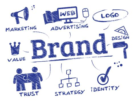 Search Marketing Company by Searchbar Marketing Website Design In Kentucky