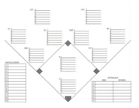 psl tools  player usage softball tools sample resume