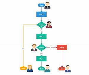 Online Diagram Software To Draw Flowcharts  Uml  U0026 More