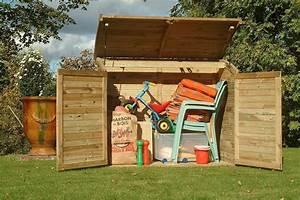 Coffre De Terrasse : armoire coffre de jardin en bois 900l ~ Teatrodelosmanantiales.com Idées de Décoration