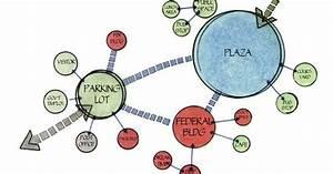 Site Plan Bubble Diagram