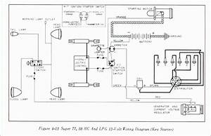 60 Best Of Wiring Diagram For Ford 3000 Diesel Tractor Graphics