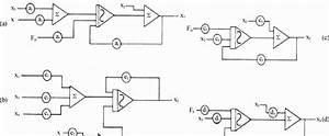 Analog Computer Simulation Of Model Of Figure 2