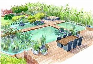 le jardin aquatique les jardins par theme With idee pour amenager son jardin 6 allee de jardin bois pas japonais pierres mosa239ques 4