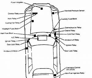 1988 Jaguar Xj6 Engine Diagram  1988  Free Engine Image