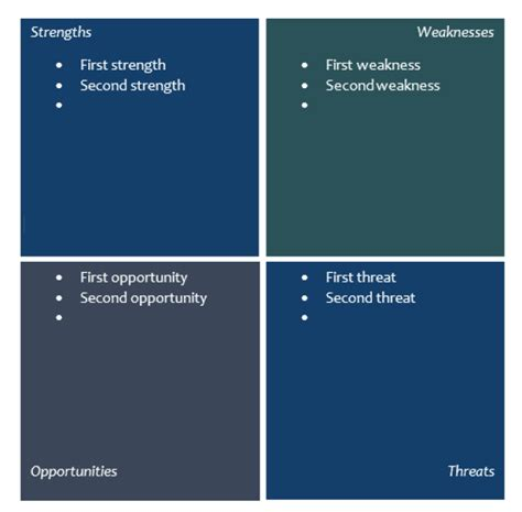 swot template word how to create a swot analysis diagram in word lucidchart