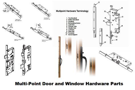 active door inactive door mortise multi point gearbox parts door lock mechanisms truth