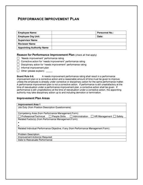 performance improvement plan templates examples