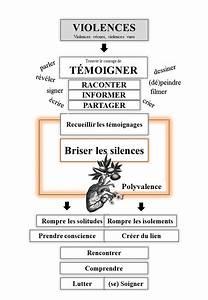 Mis En Pieces Mots Fléchés : graphique pmp polyvalence ~ Medecine-chirurgie-esthetiques.com Avis de Voitures
