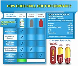 Review Krill Oil Softgels & Benefits (High Strength)