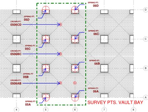 Groin Vault Ceiling Revit by Revit Adaptive Components Practical Archetypes The