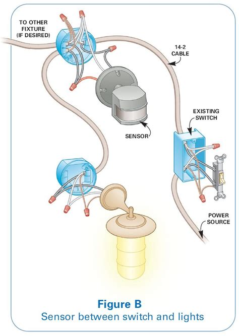 zenith motion sensor wiring diagram outside lights to motion sensor lights handyman wire