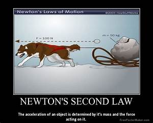 The image shows Newton's second law and how the force ...