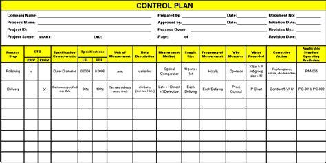 sigma templates  calculators