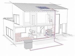 Luft Wärmetauscher Heizung : luft luft w rmepumpen heizung regenerative energien ~ Lizthompson.info Haus und Dekorationen