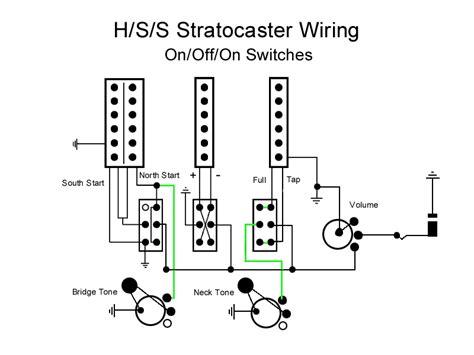 strat hss wiring diagram  review electronics chat projectguitarcom