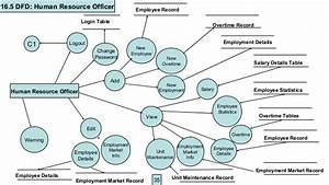 Er Diagram For Shopping Mall Management System