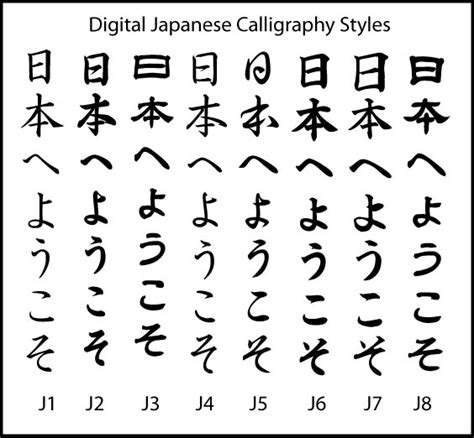 japanese tattoo designs    japanese kanji