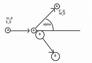 Perihel Aphel Berechnen : dezentraler elastischer sto masse berechnen ~ Themetempest.com Abrechnung