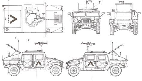 hummer     blueprint