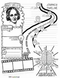 MARY SHELLEY, WOMEN'S HISTORY, BIOGRAPHY, TIMELINE ...