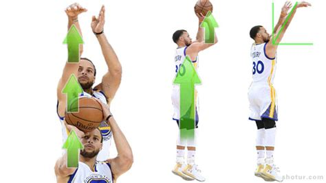 how to stephen curry shooting form straight force theory