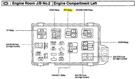 toyota camry questions    fuel pump relay