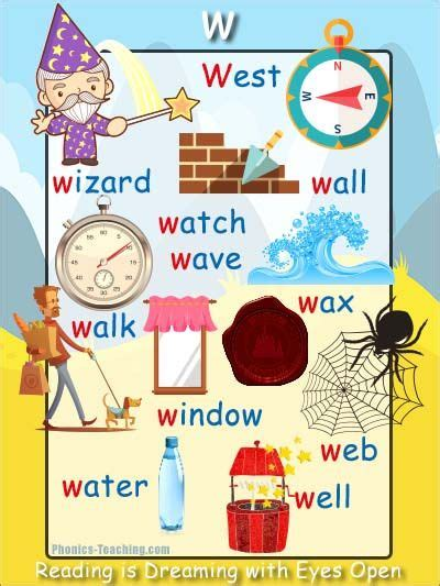 words alphabet poster  images english phonics