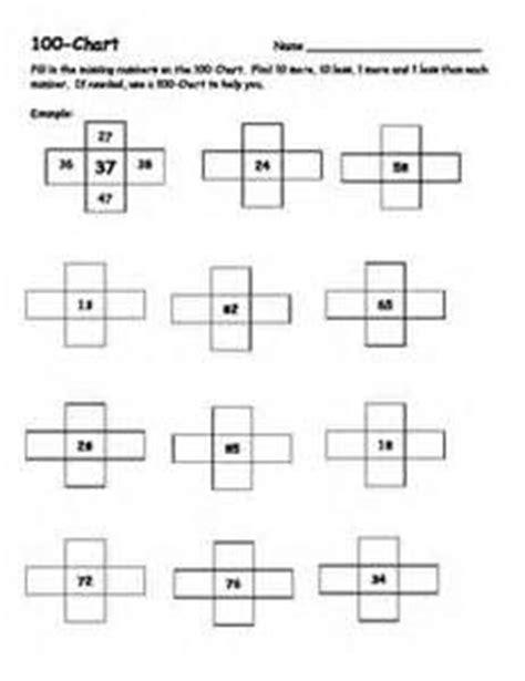chart images  chart hundreds chart chart