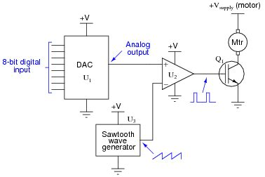 Digital Analog Conversion Worksheet Circuits
