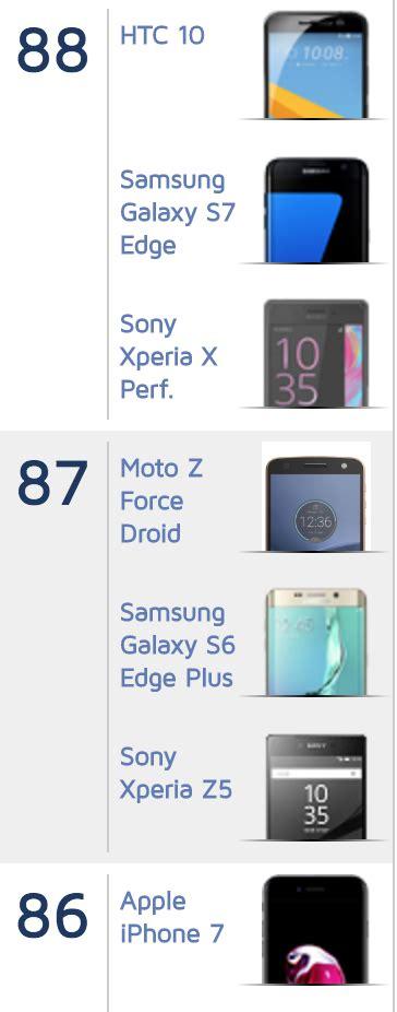 osta iphone 6 näyttö