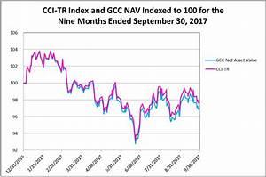 WisdomTree Continuous Commodity Index Fund