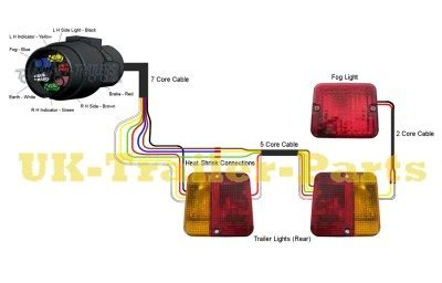 wiring diagram for towing lights 12 volt electrical wiring charging information