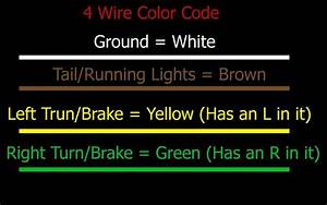 Standard Color Code For Wiring Simple 4 Wire Trailer