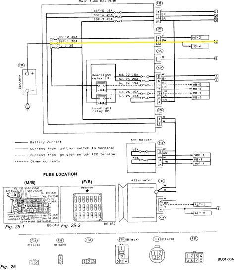 subaru cvt diagram subaru legacy oil filter location get free image about