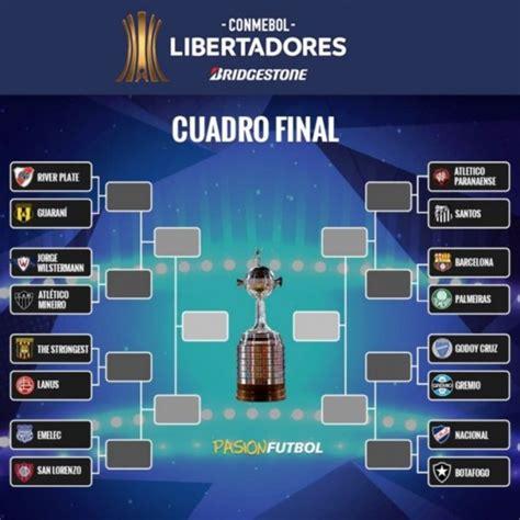 Libertadores 2017: análise e curiosidades do sorteio das ...