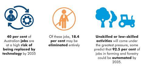 regional jobs   future regional australia institute
