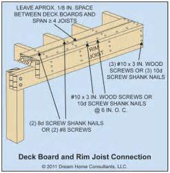 2x6 joists 2015 home design ideas