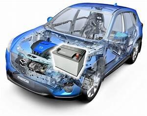 Batterie Voiture Amperage Plus Fort : bien choisir une batterie de voiture de nombreux mod les de batterie ~ Medecine-chirurgie-esthetiques.com Avis de Voitures