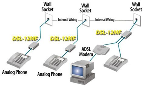 Dsl Wiring Order by D Link Dsl 12mf Adsl2 Microfilter Splitter Dsl 12mf