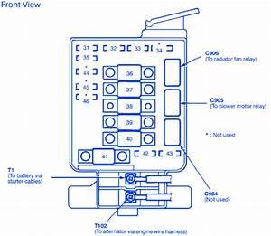 Acura Zdx 2009 Under Dash Fuse Box  Block Circuit Breaker Diagram  U00bb Carfusebox