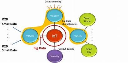 Iot 5g Sdn Cloud Between Mobile Broadband