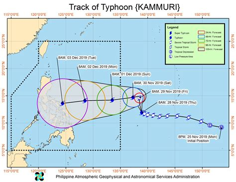 Weather in bagong pagasa for today, tomorrow and week. PAGASA warns parts of Luzon: Brace for Typhoon Kammuri