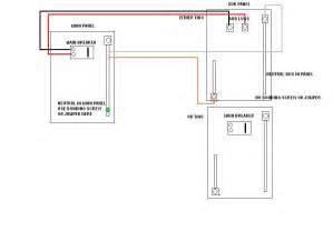 similiar electrical panel wiring diagram keywords 100 amp sub panel wiring diagram 3 wire image wiring diagram