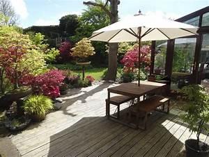 Protection Soleil Terrasse : parasol ou voile d 39 ombrage lequel choisir pour votre terrasse ~ Nature-et-papiers.com Idées de Décoration