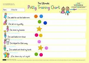 Rewarding Potty Training Ultimate Potty Training Chart