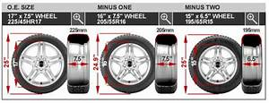Winter Tire Info Cartype
